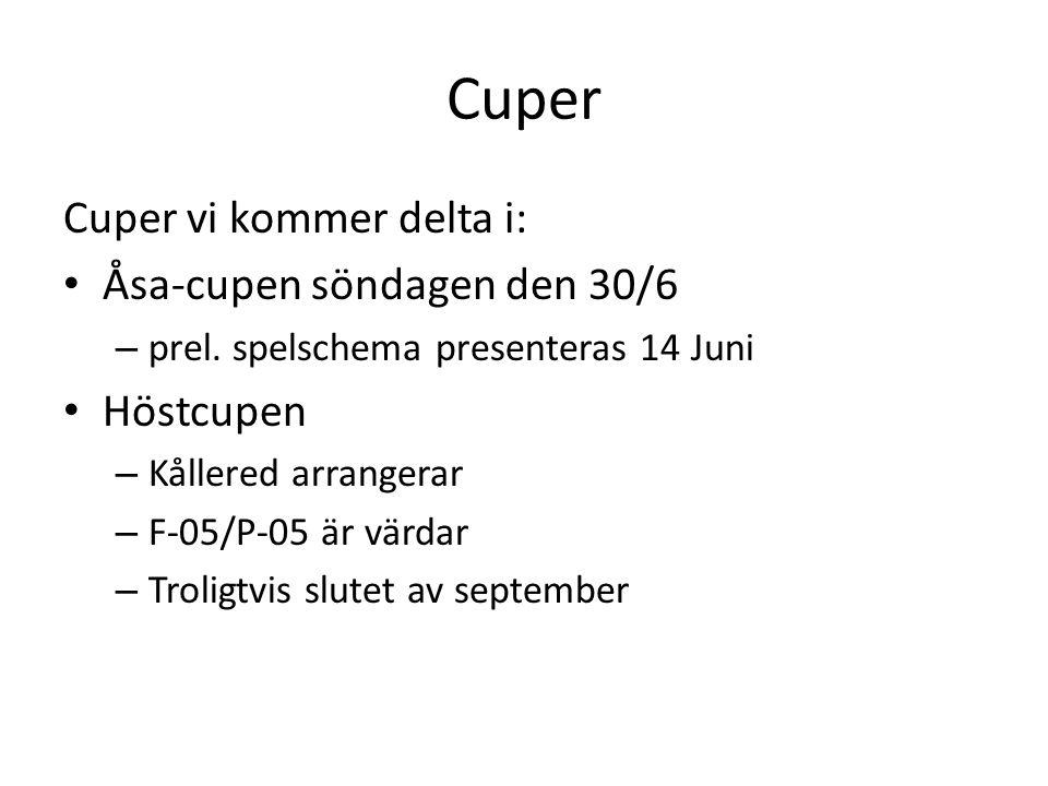 Cuper Cuper vi kommer delta i: Åsa-cupen söndagen den 30/6 Höstcupen