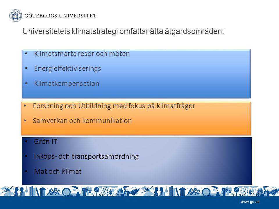 Universitetets klimatstrategi omfattar åtta åtgärdsområden: