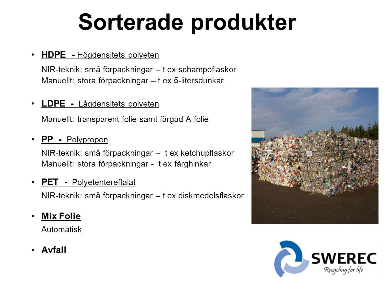 Sorterade produkter HDPE - Högdensitets polyeten