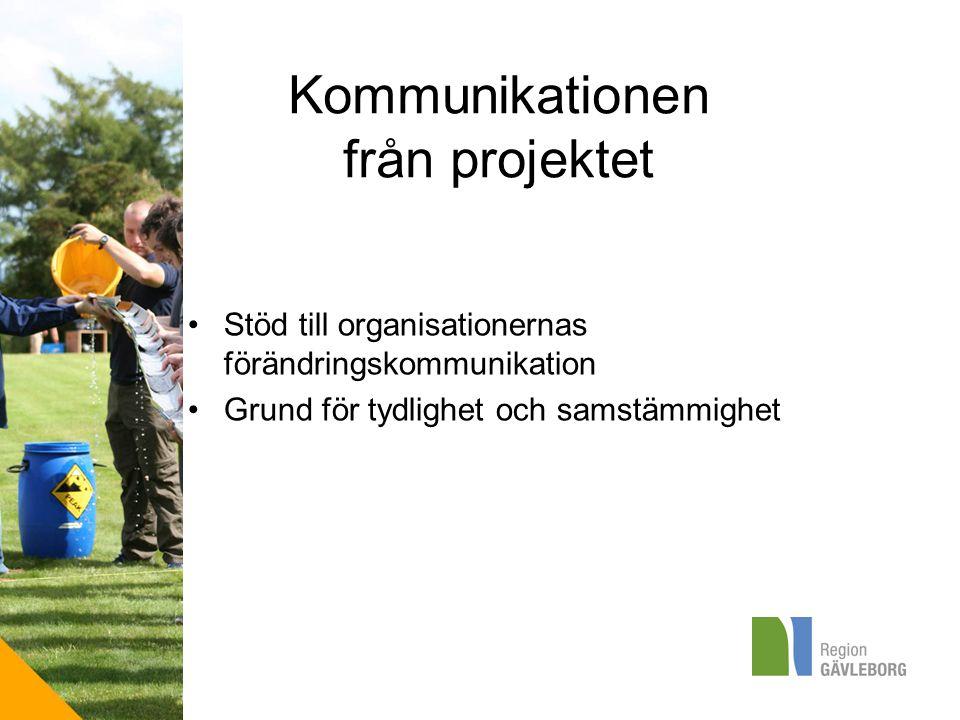 Kommunikationen från projektet