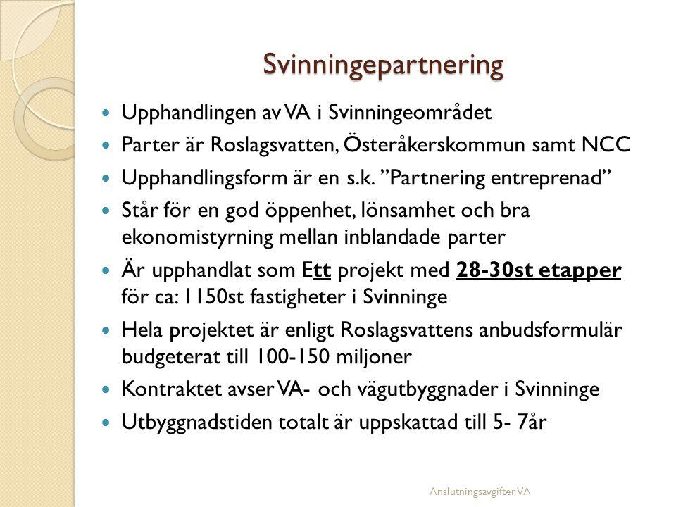 Svinningepartnering Upphandlingen av VA i Svinningeområdet