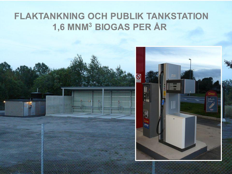 FLAKTANKNING OCH PUBLIK TANKSTATION 1,6 MNM3 BIOGAS PER ÅR