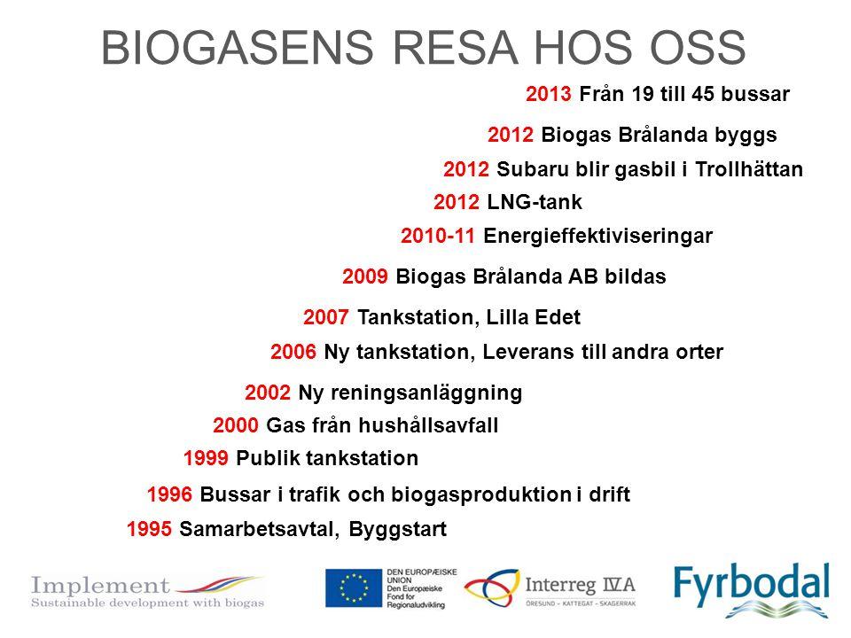 BIOGASENS RESA HOS OSS 2013 Från 19 till 45 bussar