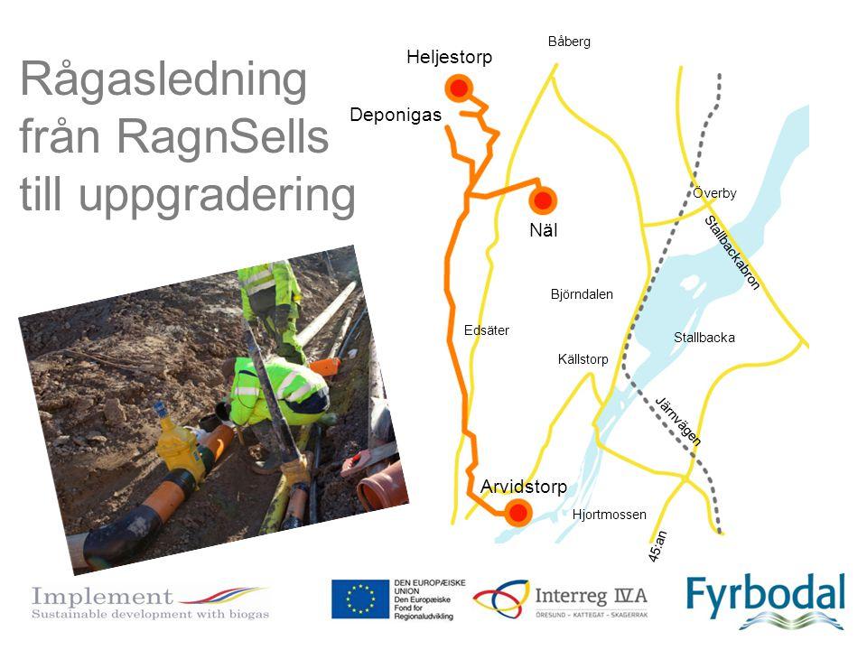 Rågasledning från RagnSells till uppgradering