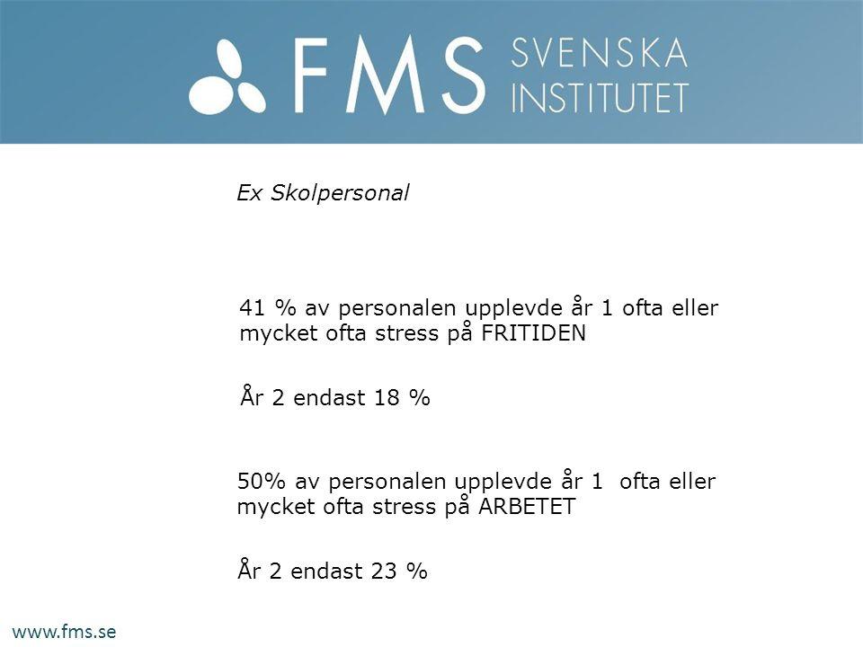 Ex Skolpersonal 41 % av personalen upplevde år 1 ofta eller mycket ofta stress på FRITIDEN. År 2 endast 18 %