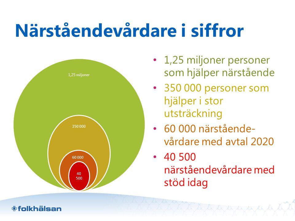 Närståendevårdare i siffror