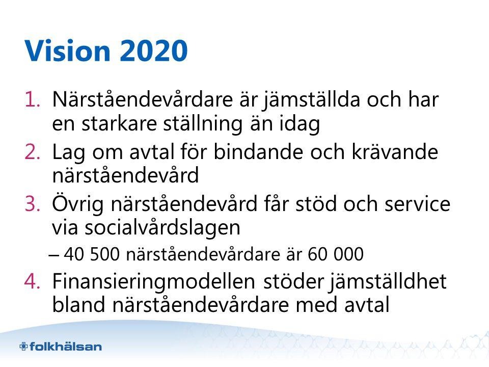 Vision 2020 Närståendevårdare är jämställda och har en starkare ställning än idag. Lag om avtal för bindande och krävande närståendevård.