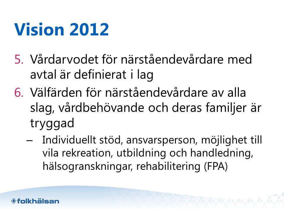 Vision 2012 Vårdarvodet för närståendevårdare med avtal är definierat i lag.