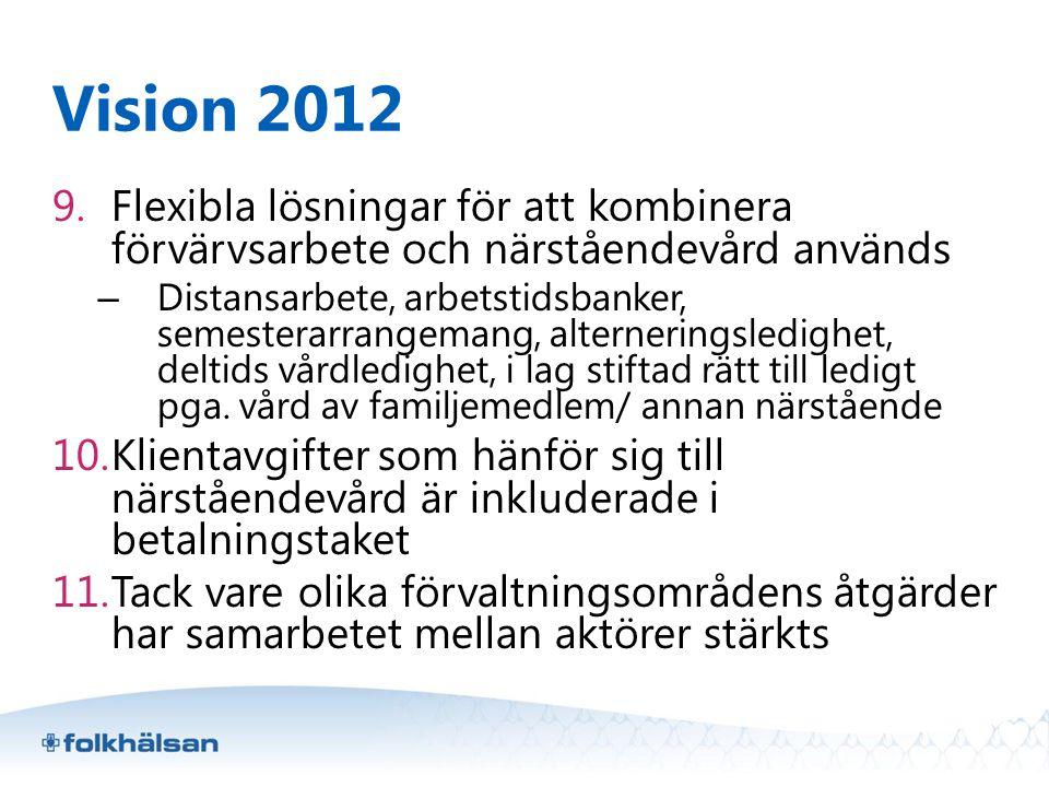 Vision 2012 Flexibla lösningar för att kombinera förvärvsarbete och närståendevård används.