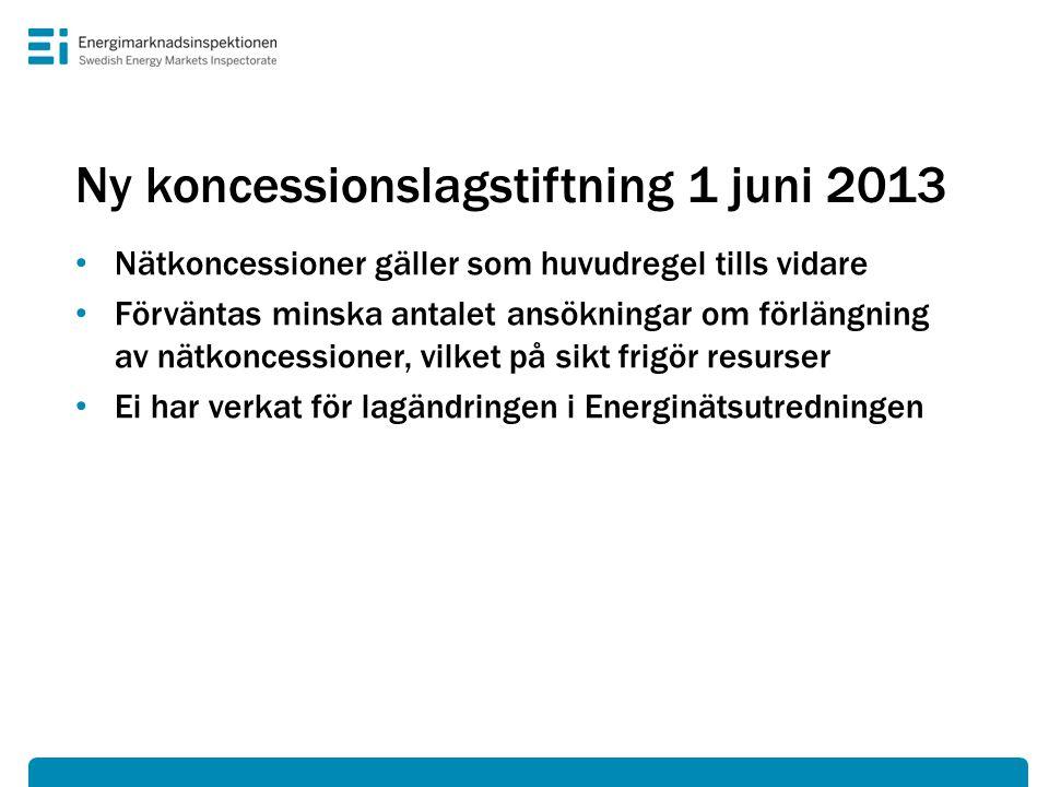 Ny koncessionslagstiftning 1 juni 2013