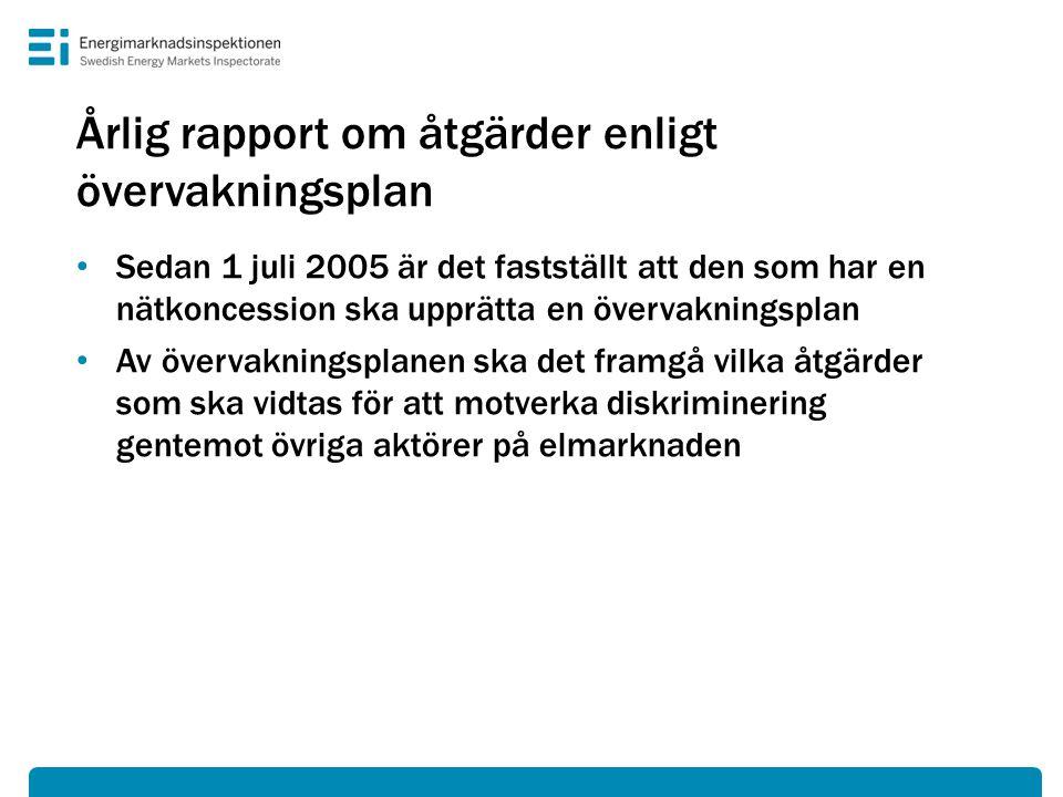 Årlig rapport om åtgärder enligt övervakningsplan
