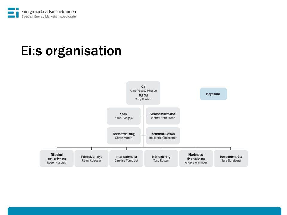Ei:s organisation
