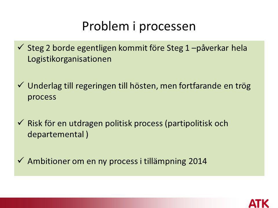 Problem i processen Steg 2 borde egentligen kommit före Steg 1 –påverkar hela Logistikorganisationen.