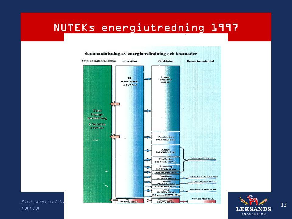NUTEKs energiutredning 1997