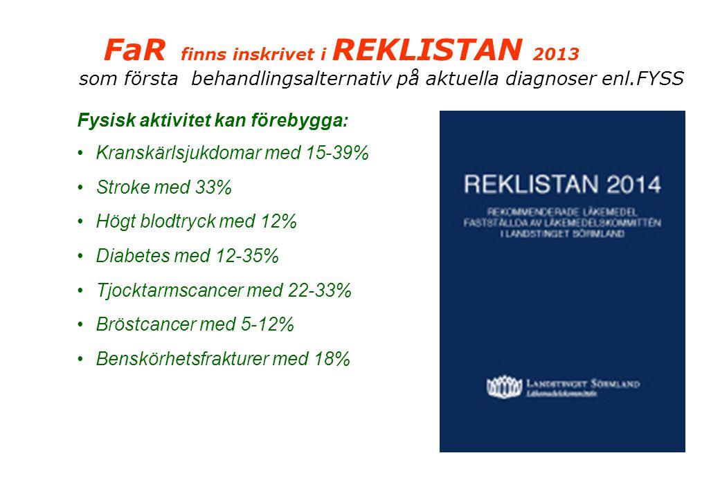 FaR finns inskrivet i REKLISTAN 2013 som första behandlingsalternativ på aktuella diagnoser enl.FYSS