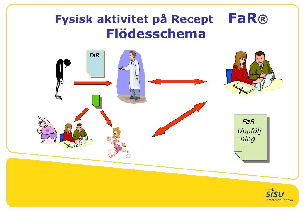 Fysisk aktivitet på Recept FaR® Flödesschema