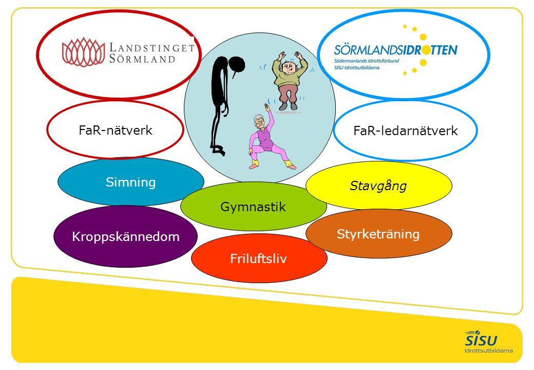 FaR-nätverk FaR-ledarnätverk Simning Stavgång Gymnastik Kroppskännedom Styrketräning Friluftsliv