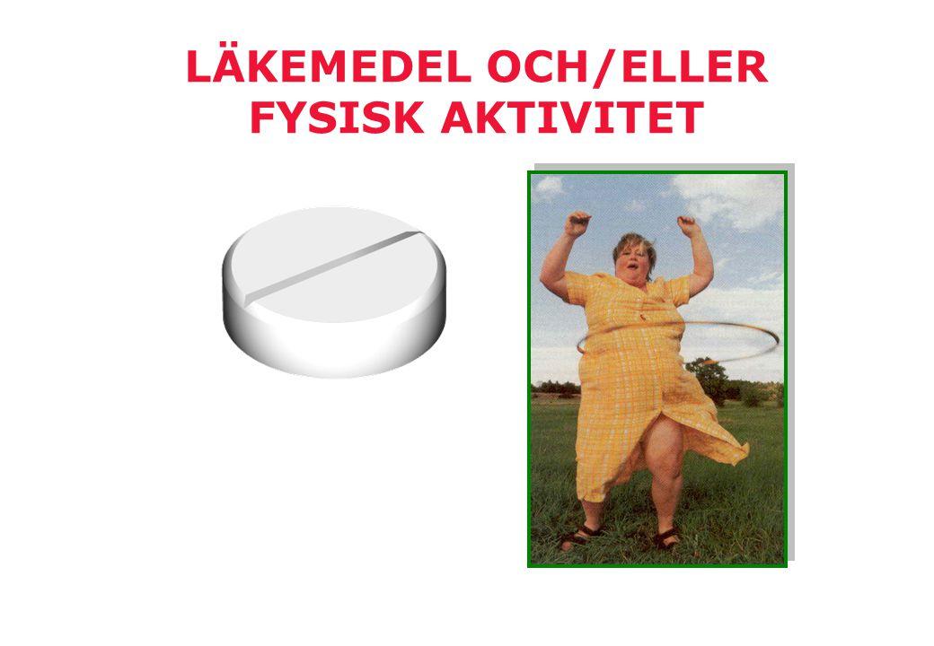 LÄKEMEDEL OCH/ELLER FYSISK AKTIVITET