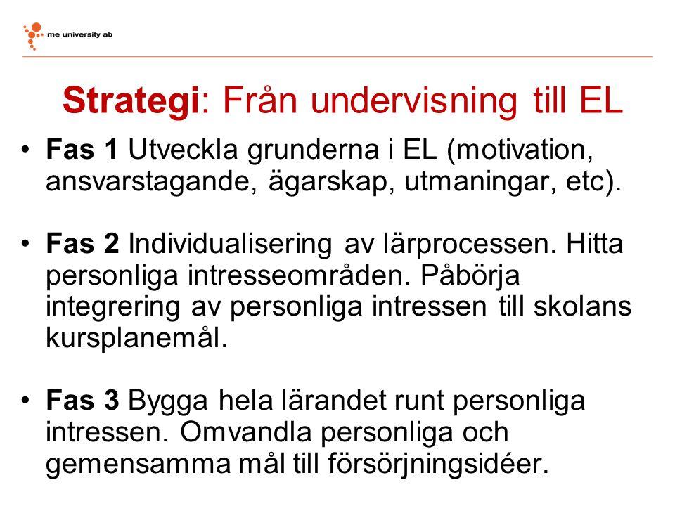 Strategi: Från undervisning till EL