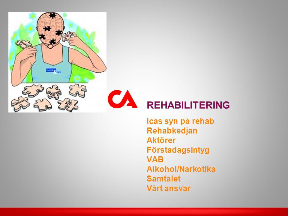 REHABILITERING Icas syn på rehab Rehabkedjan Aktörer Förstadagsintyg