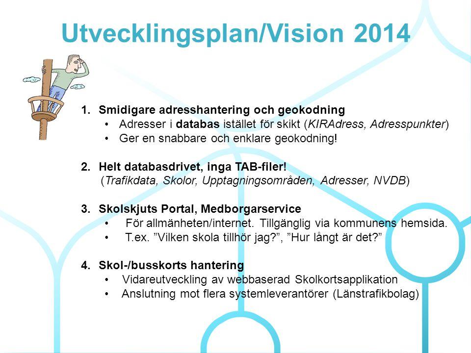 Utvecklingsplan/Vision 2014