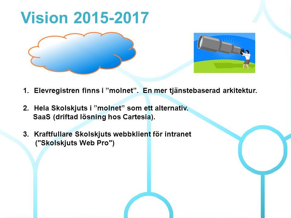 Vision 2015-2017 Elevregistren finns i molnet . En mer tjänstebaserad arkitektur. Hela Skolskjuts i molnet som ett alternativ.