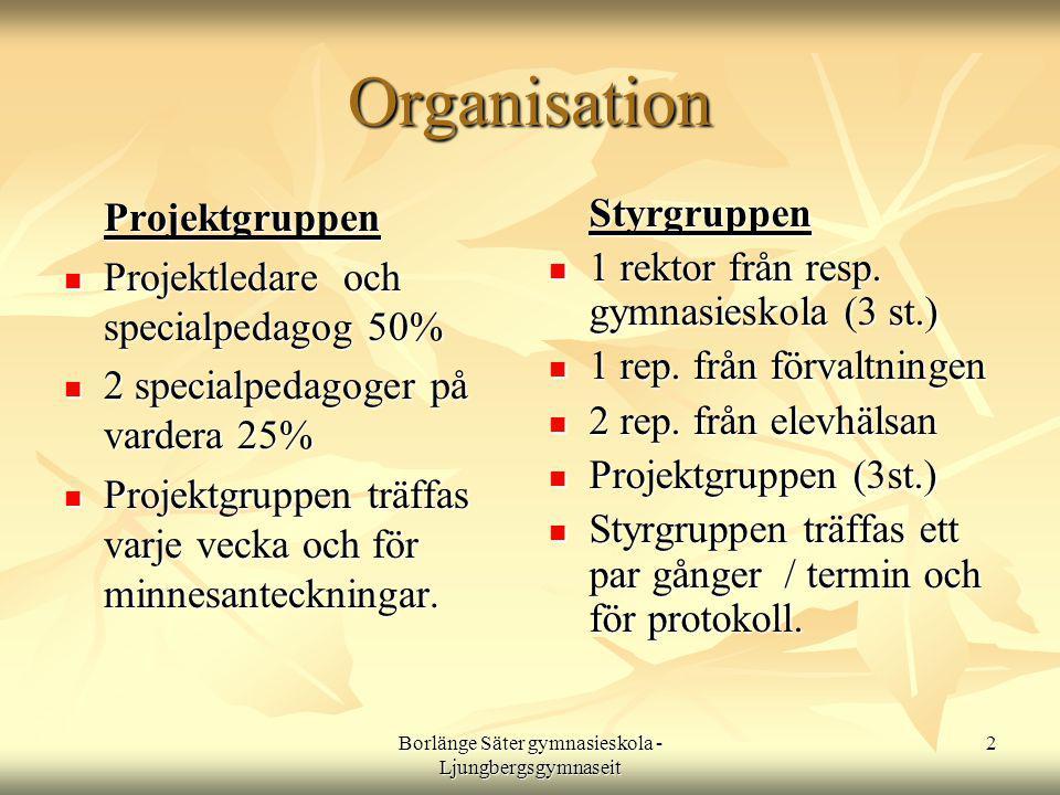 Borlänge Säter gymnasieskola - Ljungbergsgymnaseit