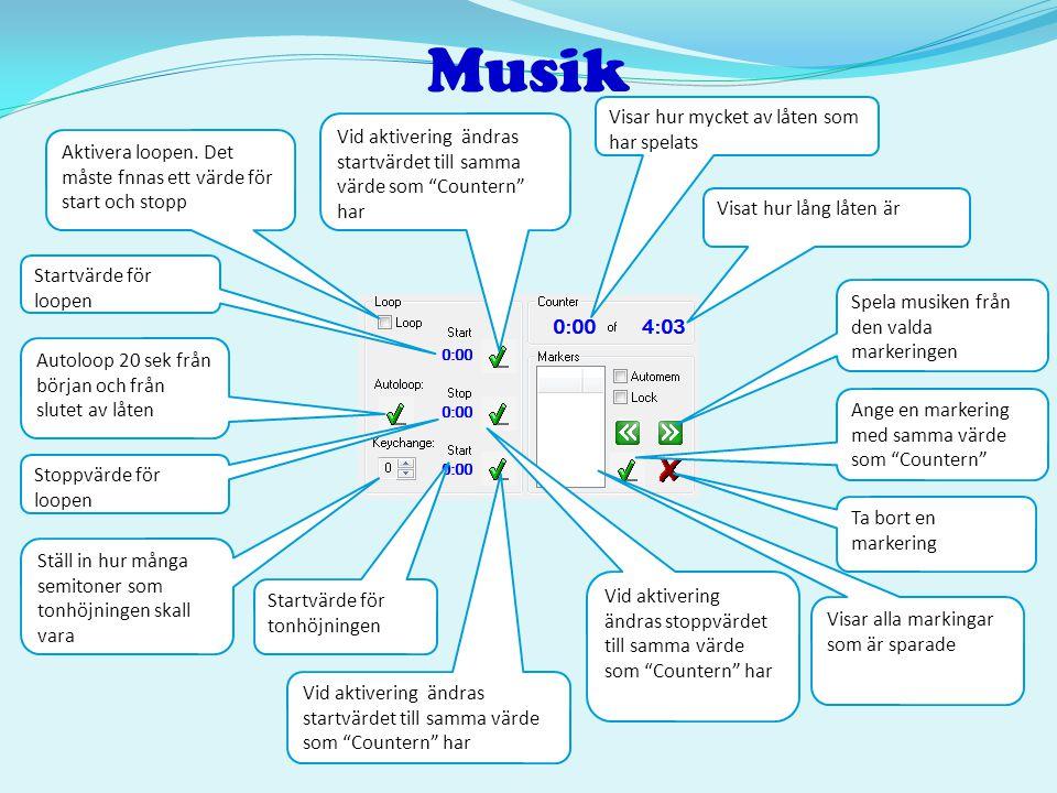 Musik Visar hur mycket av låten som har spelats