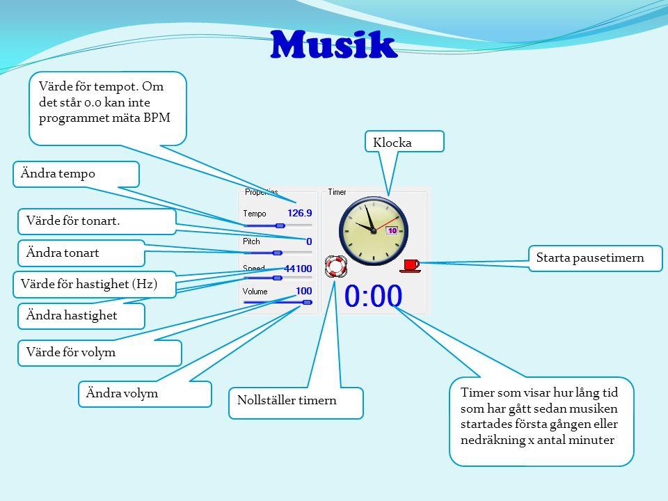 Musik Värde för tempot. Om det står 0.0 kan inte programmet mäta BPM