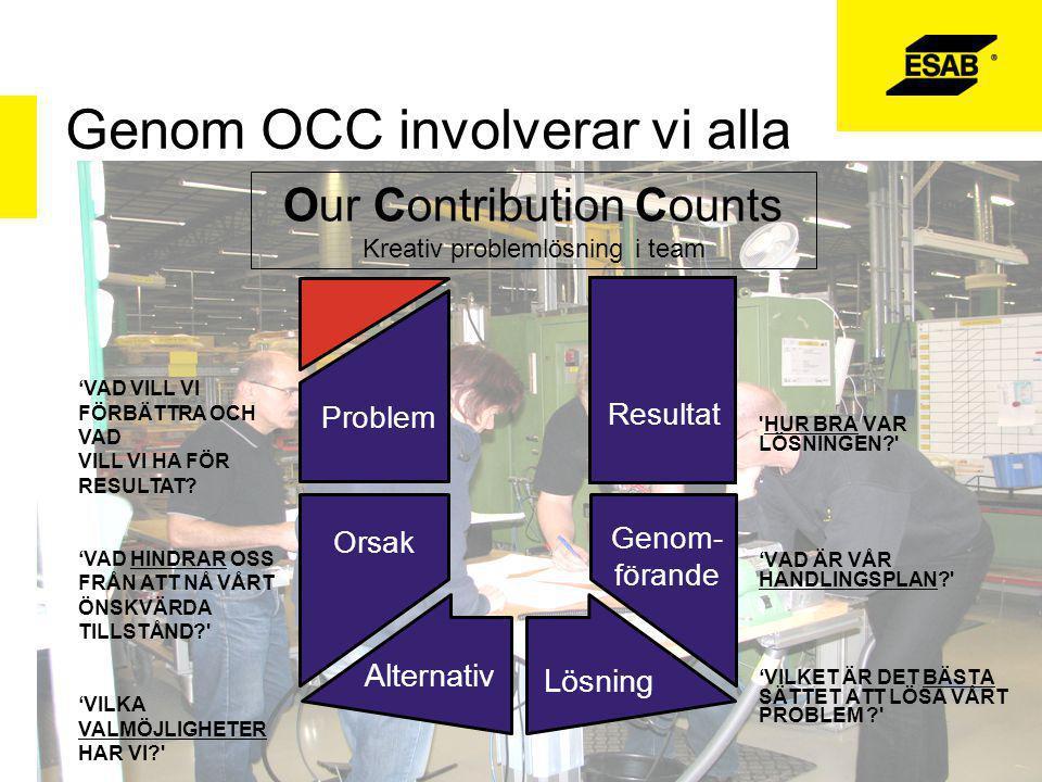 Genom OCC involverar vi alla