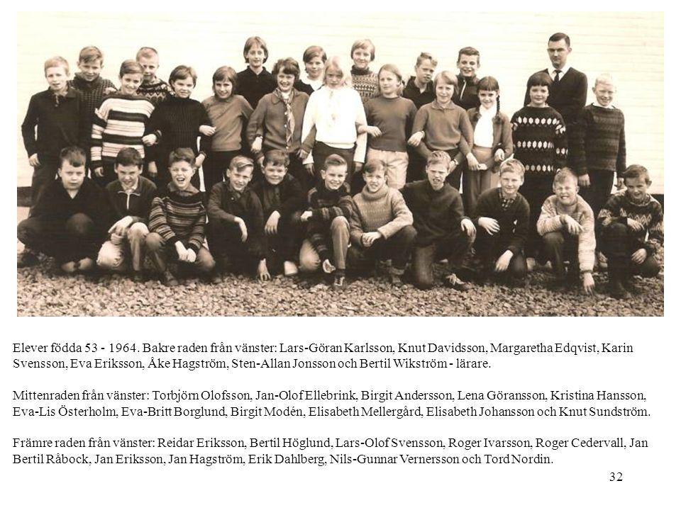 Elever födda 53 - 1964. Bakre raden från vänster: Lars-Göran Karlsson, Knut Davidsson, Margaretha Edqvist, Karin Svensson, Eva Eriksson, Åke Hagström, Sten-Allan Jonsson och Bertil Wikström - lärare.
