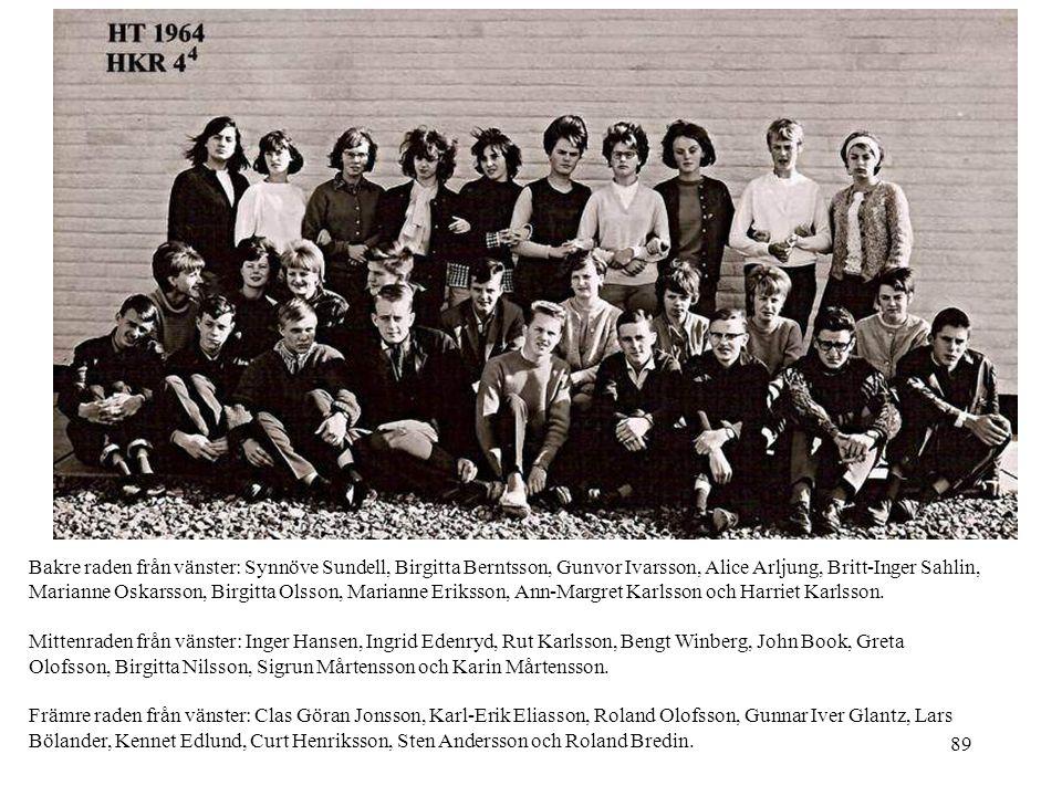 Bakre raden från vänster: Synnöve Sundell, Birgitta Berntsson, Gunvor Ivarsson, Alice Arljung, Britt-Inger Sahlin, Marianne Oskarsson, Birgitta Olsson, Marianne Eriksson, Ann-Margret Karlsson och Harriet Karlsson.