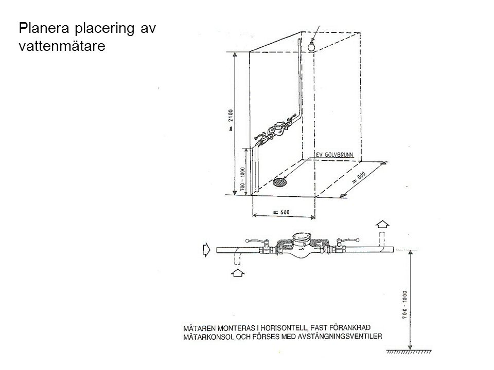 Planera placering av vattenmätare
