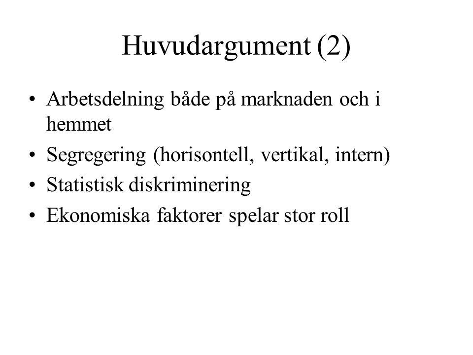 Huvudargument (2) Arbetsdelning både på marknaden och i hemmet