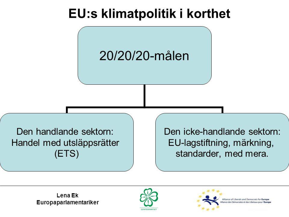 EU:s klimatpolitik i korthet Europaparlamentariker