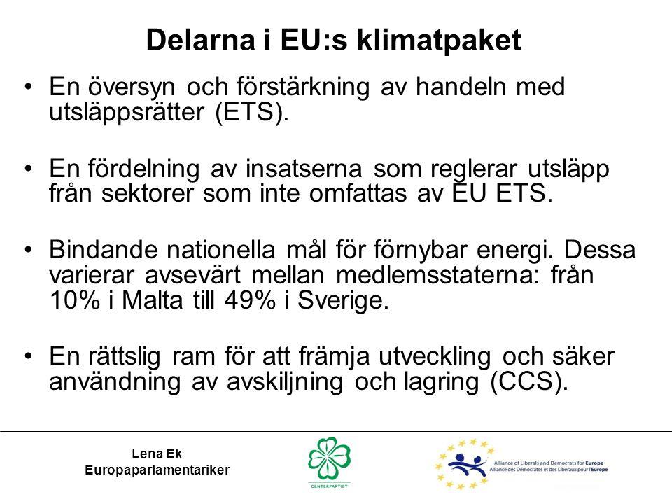Delarna i EU:s klimatpaket