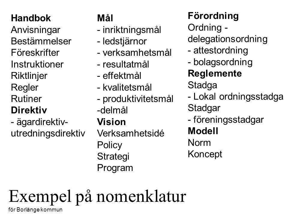 Exempel på nomenklatur för Borlänge kommun