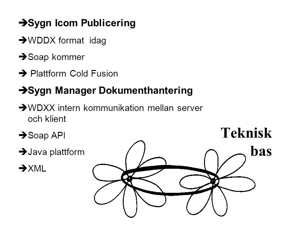 Teknisk bas Sygn Icom Publicering Sygn Manager Dokumenthantering