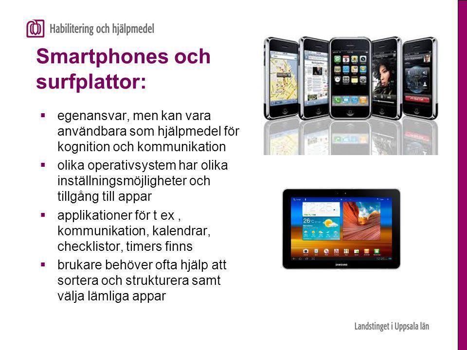 Smartphones och surfplattor: