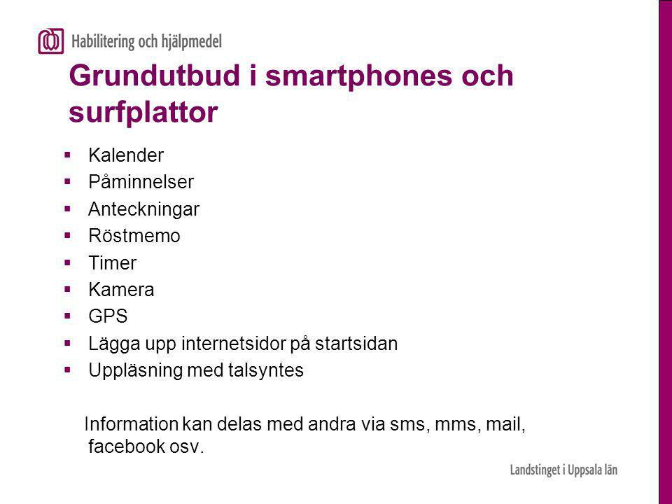 Grundutbud i smartphones och surfplattor