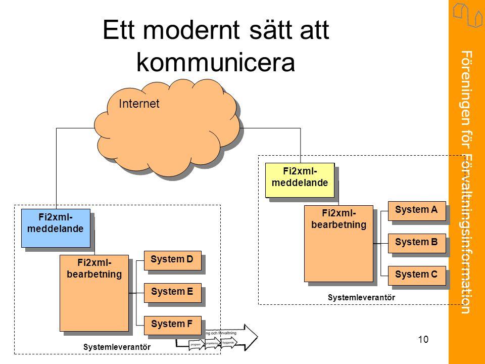 Ett modernt sätt att kommunicera
