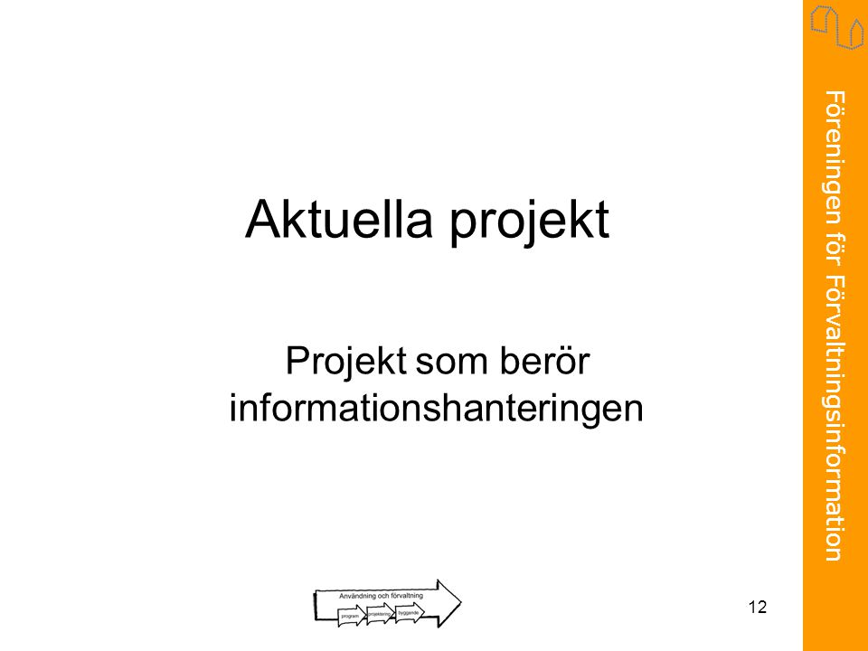 Projekt som berör informationshanteringen