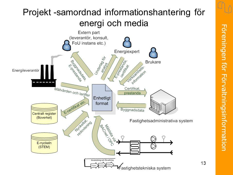 Projekt -samordnad informationshantering för energi och media