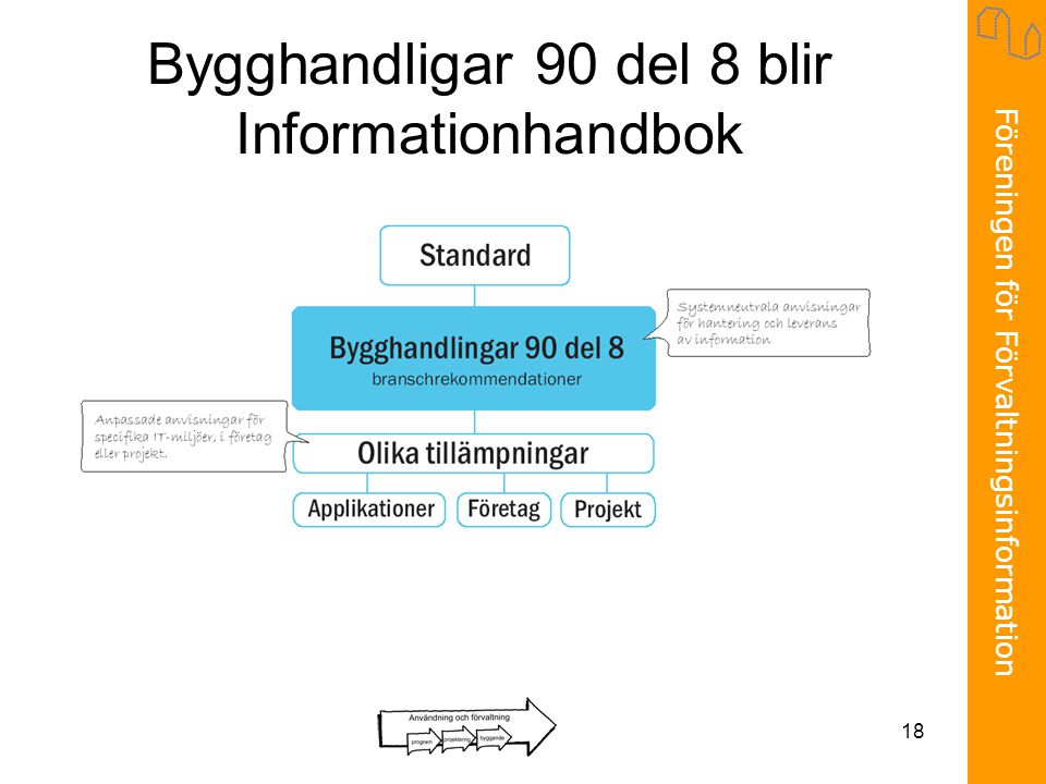 Bygghandligar 90 del 8 blir Informationhandbok