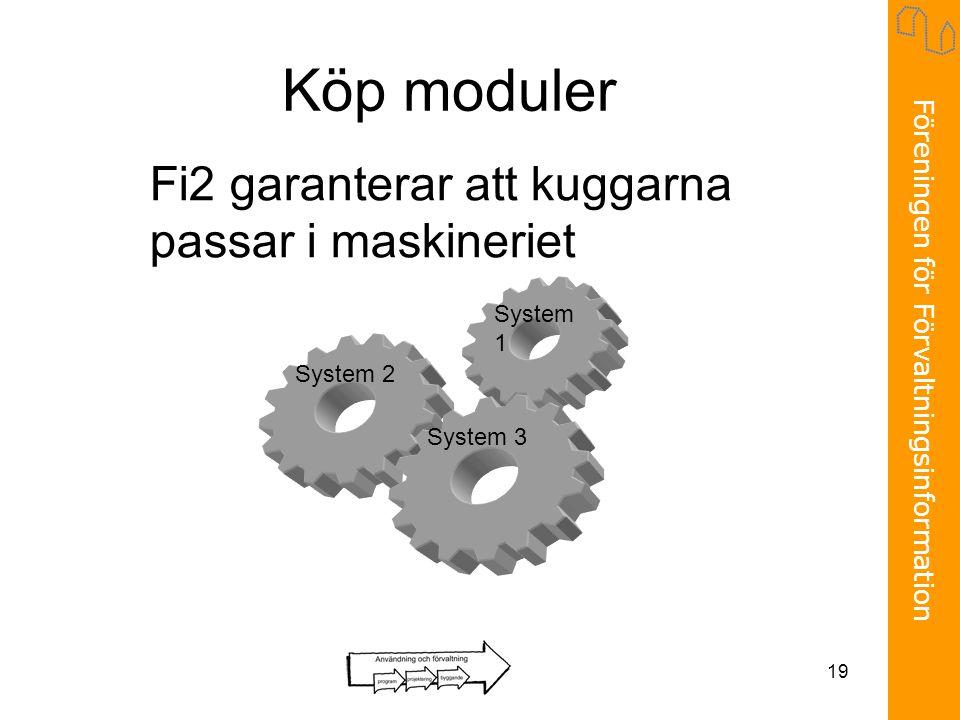Köp moduler Fi2 garanterar att kuggarna passar i maskineriet System 1