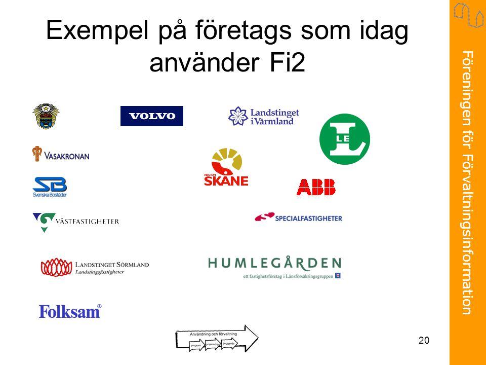 Exempel på företags som idag använder Fi2