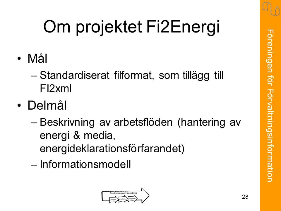 Om projektet Fi2Energi Mål Delmål