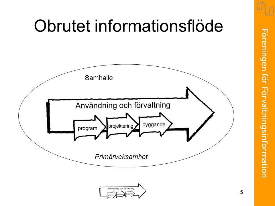 Obrutet informationsflöde