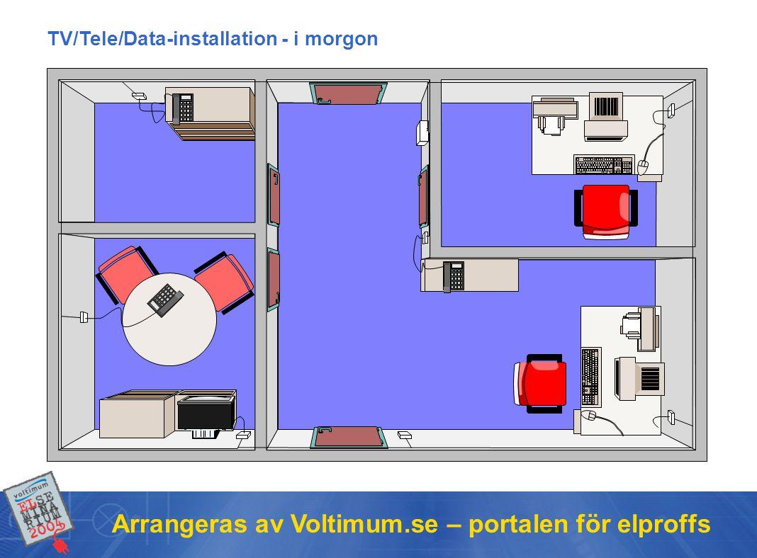 Arrangeras av Voltimum.se – portalen för elproffs