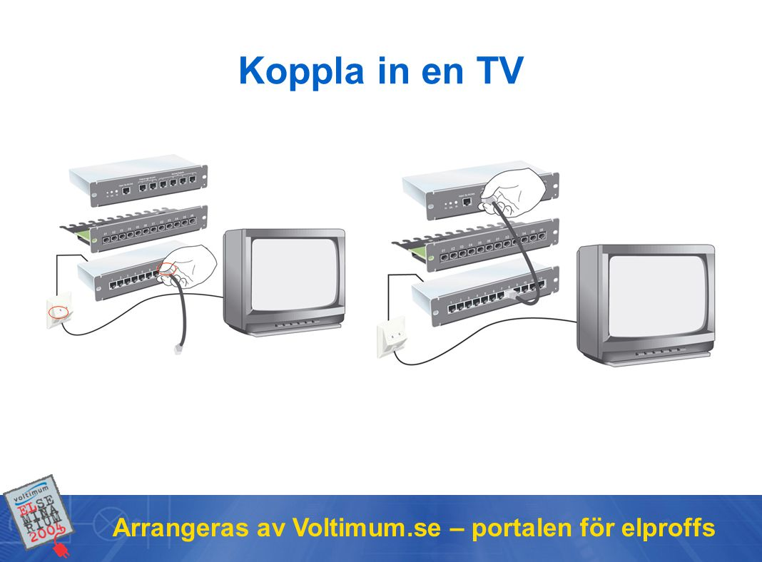 Koppla in en TV Arrangeras av Voltimum.se – portalen för elproffs
